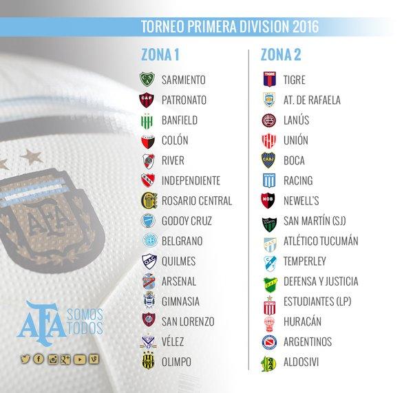 Así quedaron conformadas las 2 zonasd el torneo de primera división.