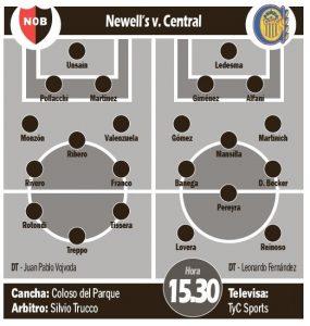 formacion.newells.vs.centrak