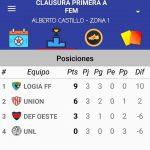 """Logia FF, campeón del Clausura Alberto """"Tito"""" Castillo"""