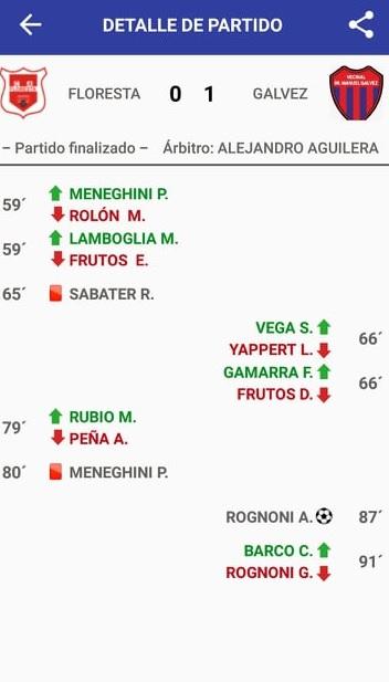 Atlético Floresta 0 - Vecinal Dr. Manuel Gálvez 1 (La síntesis)