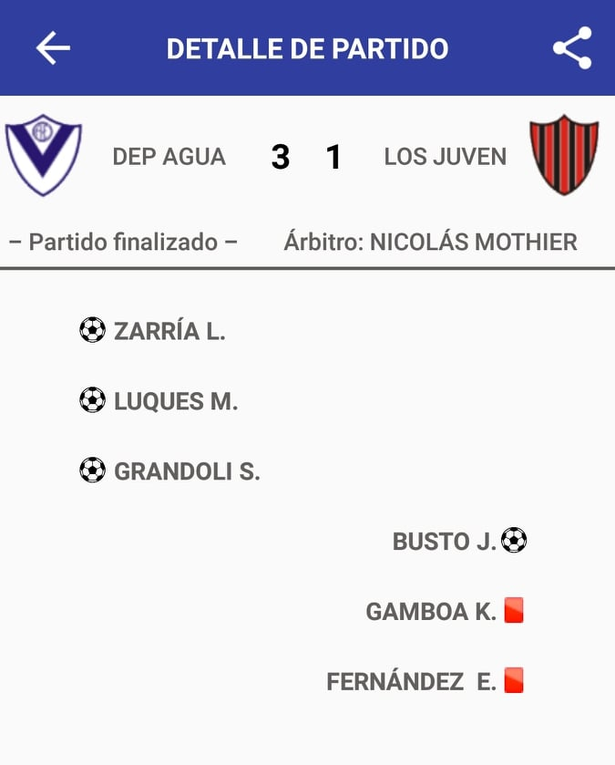 Deportivo Agua FC 3 - Los Juveniles 1 (Síntesis Reserva)