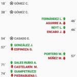 Sportivo Guadalupe 3 - Don Salvador 0 (La síntesis)