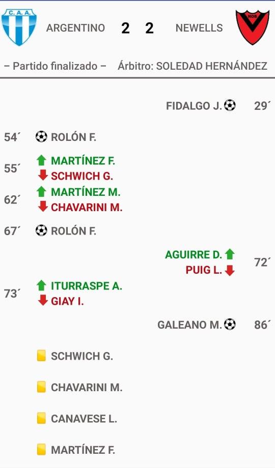 Argentino y Newell´s jugaron el pendiente de la 9na fecha
