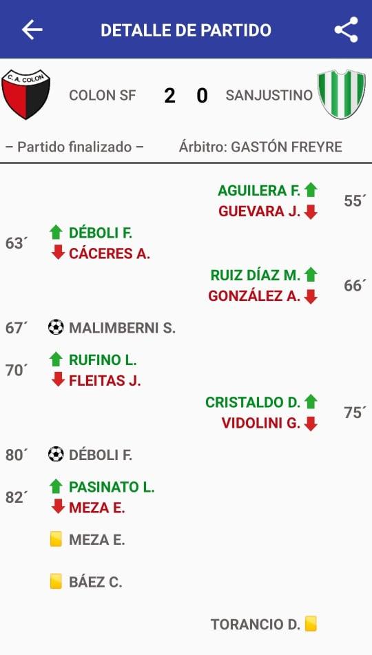 Colón 2 - Sanjustino 0. (La síntesis)