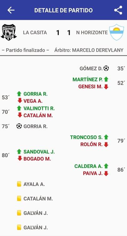 Deportivo Santa Rosa 1 - Nuevo Horizonte 1