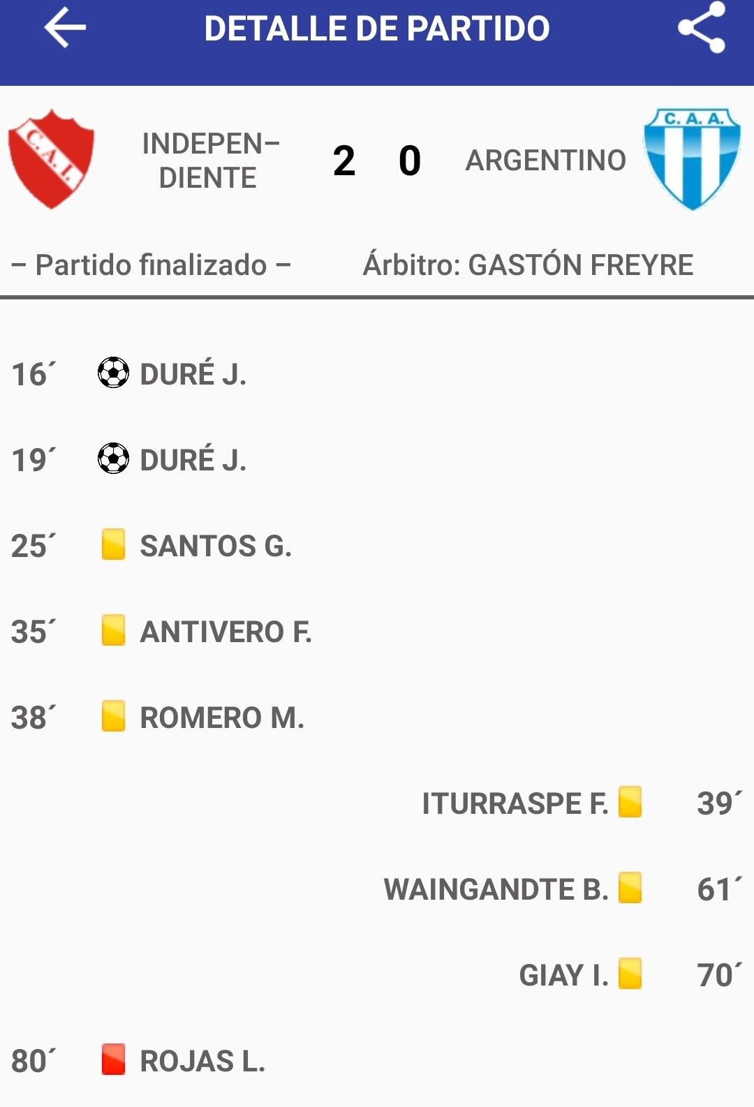 Independiente 2 - Argentino 0 (La síntesis)