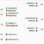 Deportivo Agua FC 1 - Deportivo Santa Rosa 0 (La síntesis)