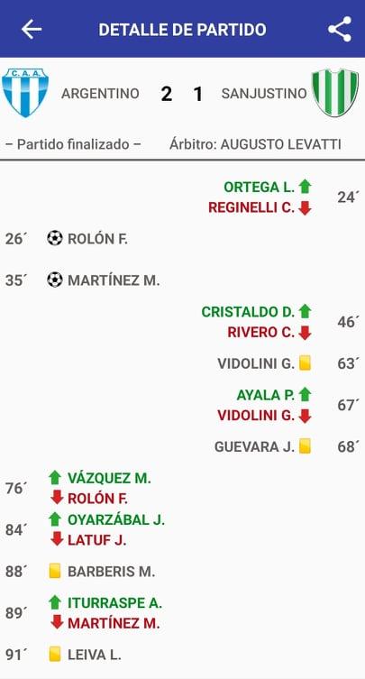 Argentino 2 - Sanjustino 1 (La síntesis)