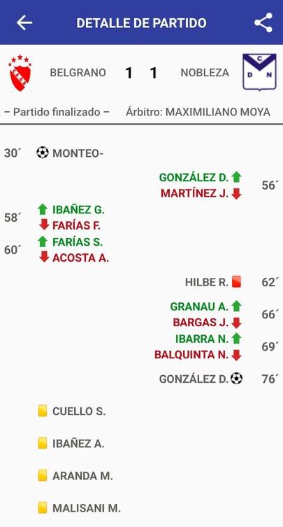 General Belgrano 1 - Deportivo Nobleza 1 (la síntesis)