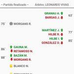 Los Canarios 1 - Deportivo Nobleza 0 (La síntesis)