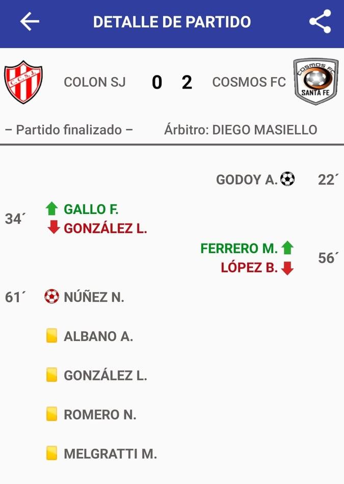 Colón (San Justo) 0 - Cosmos FC 2 (La síntesis)