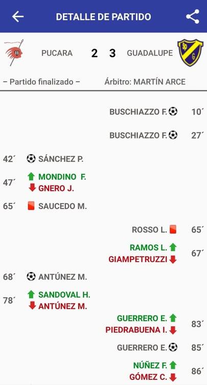 Pucará 2 - Sportivo Guadalupe 3 (La síntesis)