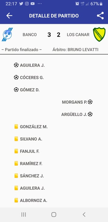 Banco Provincial 3 - Los Canarios 2 (La síntesis)