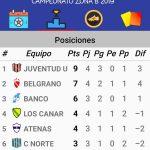 """Resultados, fecha 4, Zona Campeonato B, Clausura Pascual """"El abuelo"""" Mendoza"""