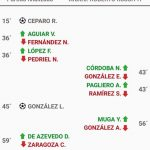 Peñarol 3 - Deportivo Agua FC 0 (Síntesis Femenino)